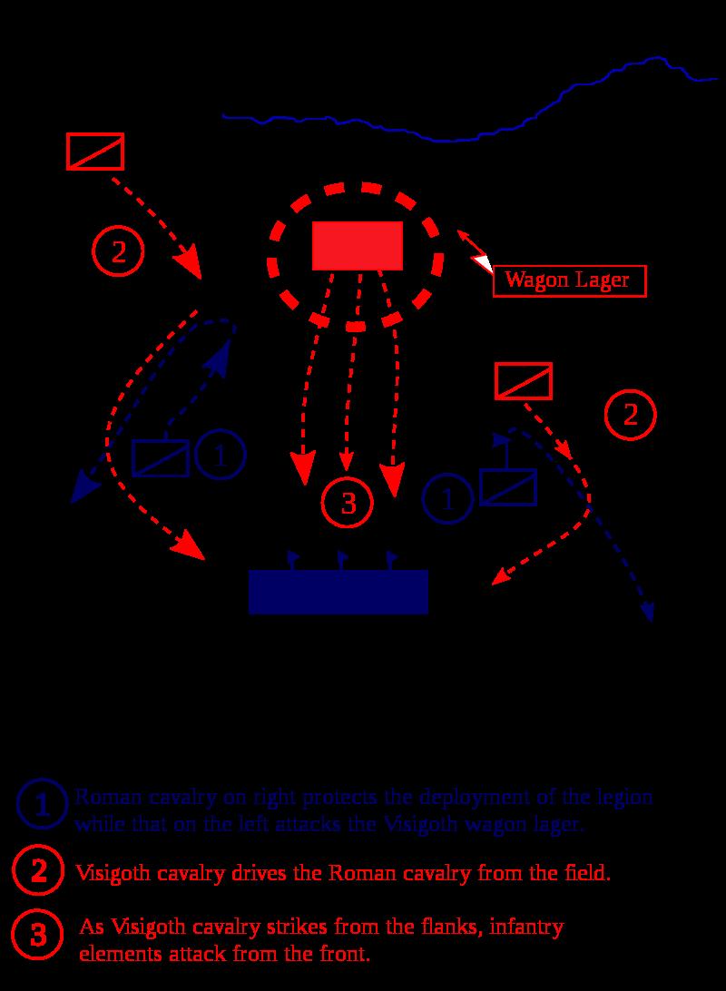 Схема битвы римлян с готами при Андрианополе