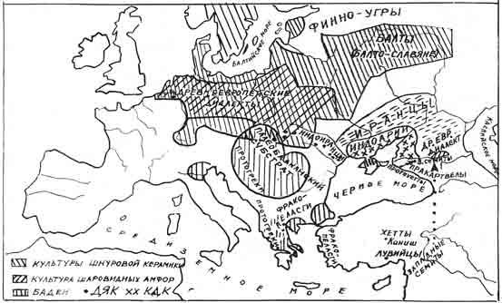 Индоевропейский континуитет XXVIII-XXII вв. до н. э. по В.А. Сафронову
